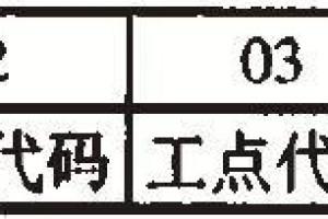 基于BIM的京雄城际铁路接触网智能预配管理零碎