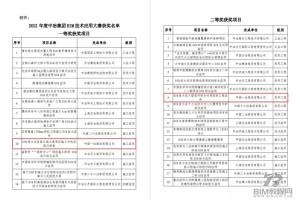 恭喜!中国一冶BIM效果获中冶集团BIM技术使用大赛一等奖