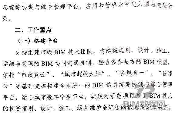 长沙市全面推广BIM应用,BIM单独列项计费4