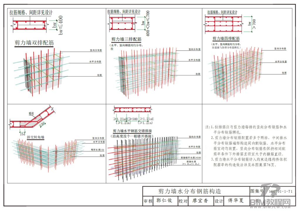 16G101-1-2-3三维立体平法结构识图PDF版下载4
