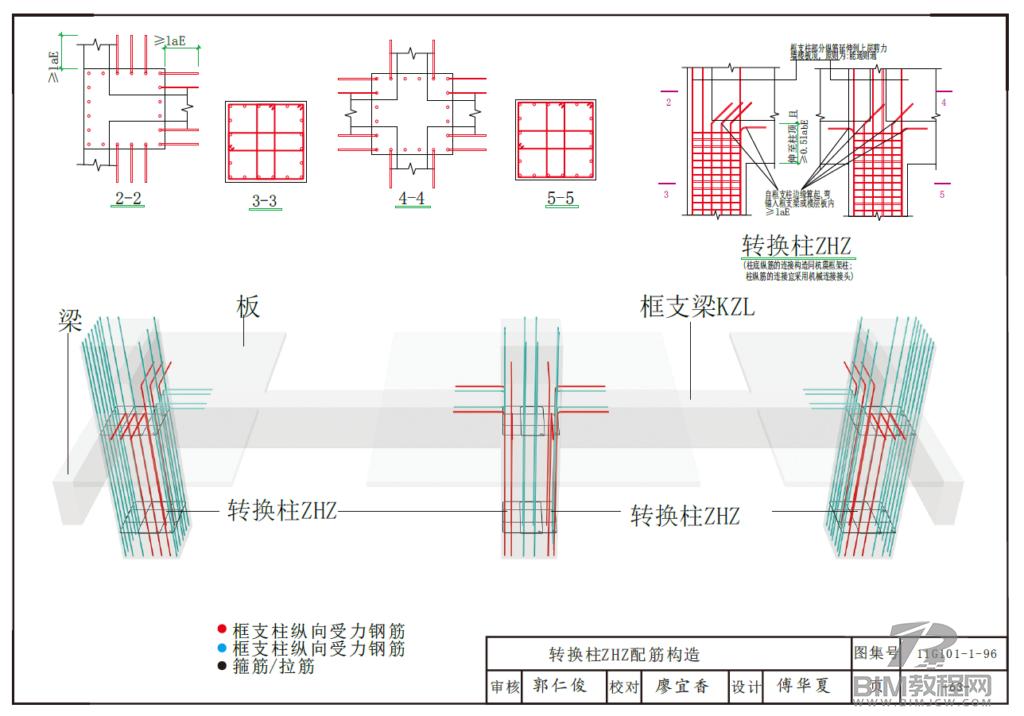 16G101-1-2-3三维立体平法结构识图PDF版下载8